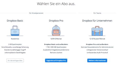 Abos_-_Dropbox